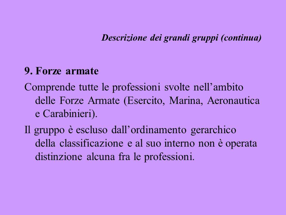 Descrizione dei grandi gruppi (continua) 9.