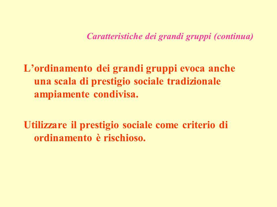 Caratteristiche dei grandi gruppi (continua) L'ordinamento dei grandi gruppi evoca anche una scala di prestigio sociale tradizionale ampiamente condivisa.