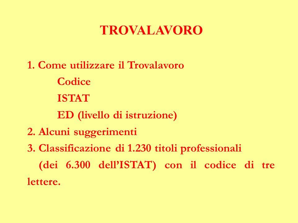TROVALAVORO 1. Come utilizzare il Trovalavoro Codice ISTAT ED (livello di istruzione) 2.