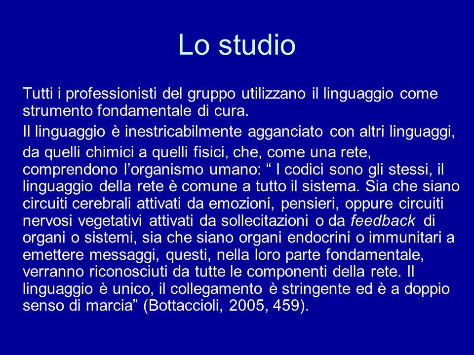 Lo studio Tutti i professionisti del gruppo utilizzano il linguaggio come strumento fondamentale di cura.