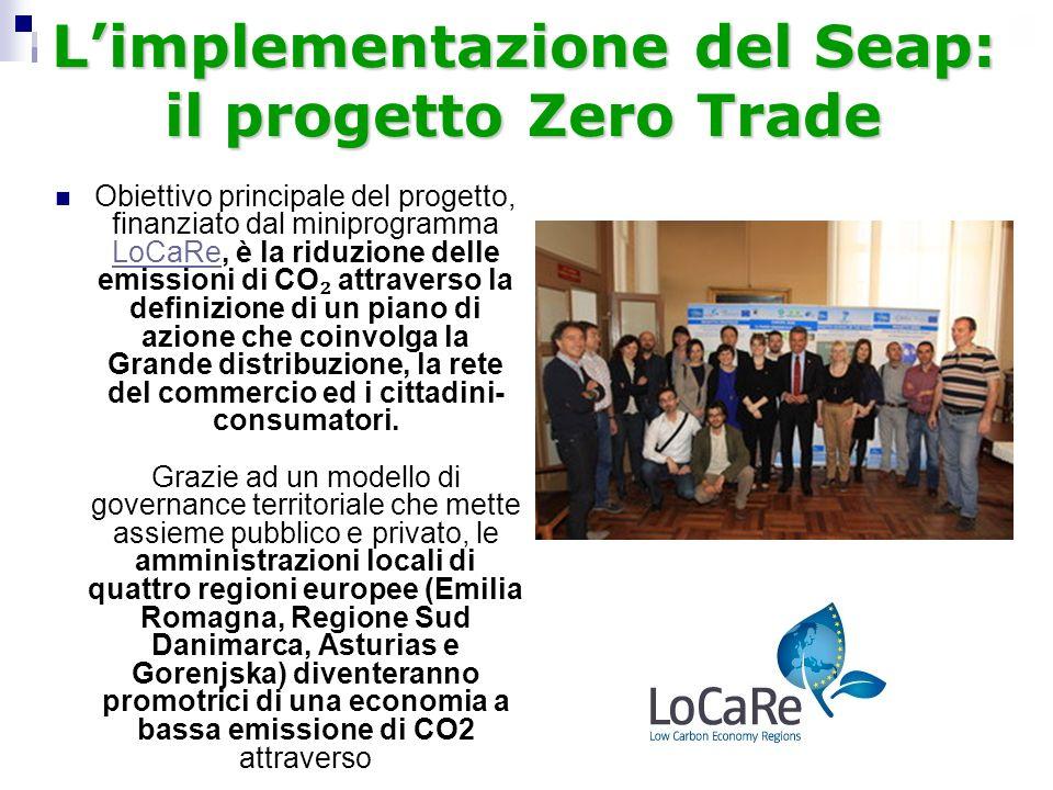 L'implementazione del Seap: il progetto Zero Trade Obiettivo principale del progetto, finanziato dal miniprogramma LoCaRe, è la riduzione delle emissioni di CO ₂ attraverso la definizione di un piano di azione che coinvolga la Grande distribuzione, la rete del commercio ed i cittadini- consumatori.