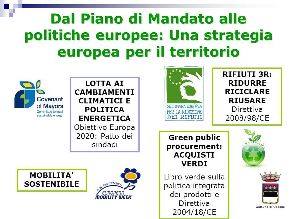 Dal Piano di Mandato alle politiche europee: Una strategia europea per il territorio LOTTA AI CAMBIAMENTI CLIMATICI E POLITICA ENERGETICA Obiettivo Europa 2020: Patto dei sindaci Green public procurement: ACQUISTI VERDI Libro verde sulla politica integrata dei prodotti e Direttiva 2004/18/CE RIFIUTI 3R: RIDURRE RICICLARE RIUSARE Direttiva 2008/98/CE MOBILITA' SOSTENIBILE