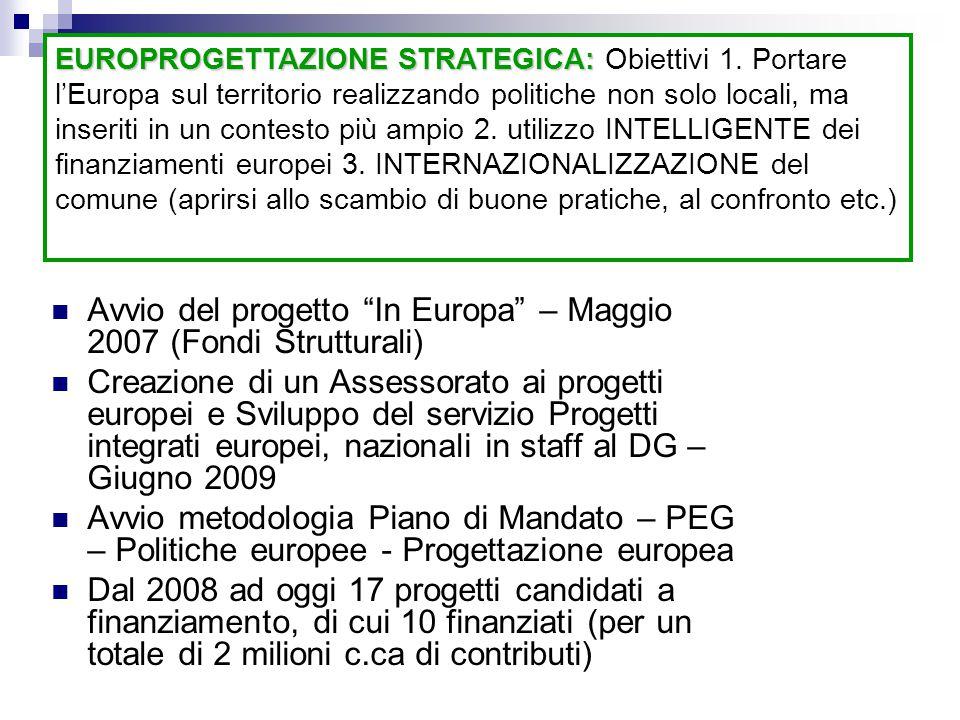 Avvio del progetto In Europa – Maggio 2007 (Fondi Strutturali) Creazione di un Assessorato ai progetti europei e Sviluppo del servizio Progetti integrati europei, nazionali in staff al DG – Giugno 2009 Avvio metodologia Piano di Mandato – PEG – Politiche europee - Progettazione europea Dal 2008 ad oggi 17 progetti candidati a finanziamento, di cui 10 finanziati (per un totale di 2 milioni c.ca di contributi) EUROPROGETTAZIONE STRATEGICA: EUROPROGETTAZIONE STRATEGICA: Obiettivi 1.