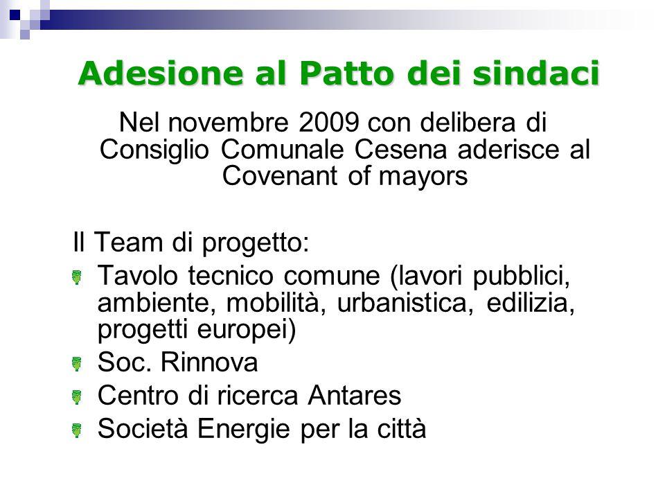 Adesione al Patto dei sindaci Nel novembre 2009 con delibera di Consiglio Comunale Cesena aderisce al Covenant of mayors Il Team di progetto: Tavolo tecnico comune (lavori pubblici, ambiente, mobilità, urbanistica, edilizia, progetti europei) Soc.