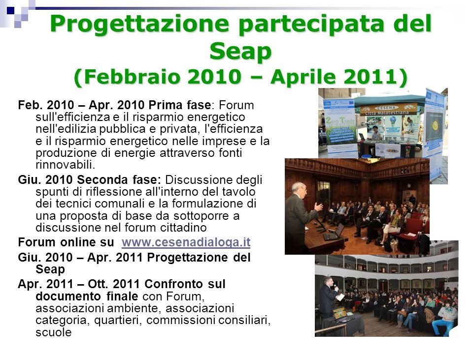 Progettazione partecipata del Seap (Febbraio 2010 – Aprile 2011) Feb.