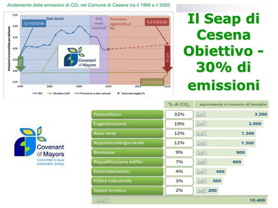 Metodologia e Monitoraggio - Efficienza energetica: energia primaria risparmiata, rapportata a quella consumata; - Rinnovabilità: energia primaria da fonte rinnovabile prodotta; - Riduzione delle emissioni: quantità emissioni ridotte, derivate dall energia primaria risparmiata o prodotta, rapportata al totale di emissioni; - Densità energetica: misura il rapporto della quantità di energia primaria prodotta o risparmiata e l area necessaria per raggiungere l obiettivo; - Riutilizzo / Smaltibilità: misura il grado di riciclabilità dell infrastruttura utilizzata, intesa come facilità di smaltimento e/o riutilizzo; - Economicità: stima il rapporto tra le emissioni risparmiate e il suo costo assoluto, fornendo un indicazione del costo necessario per la riduzione di ogni singola unità di anidride carbonica.