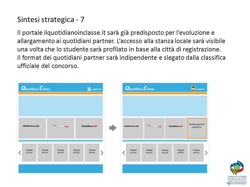 Sintesi strategica - 7 Il portale ilquotidianoinclasse.it sarà già predisposto per l'evoluzione e allargamento ai quotidiani partner.