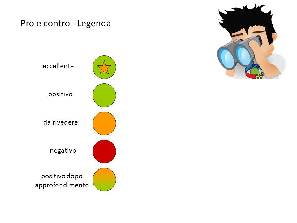 eccellente Pro e contro - Legenda positivo da rivedere negativo positivo dopo approfondimento
