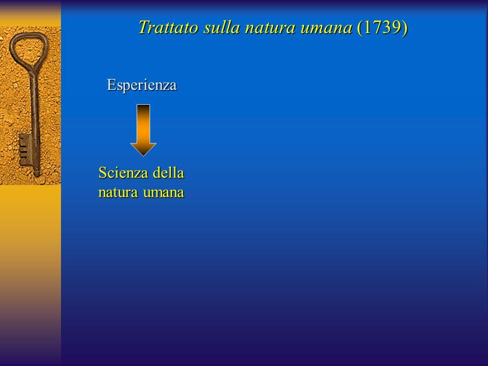 Trattato sulla natura umana (1739) Esperienza Scienza della natura umana