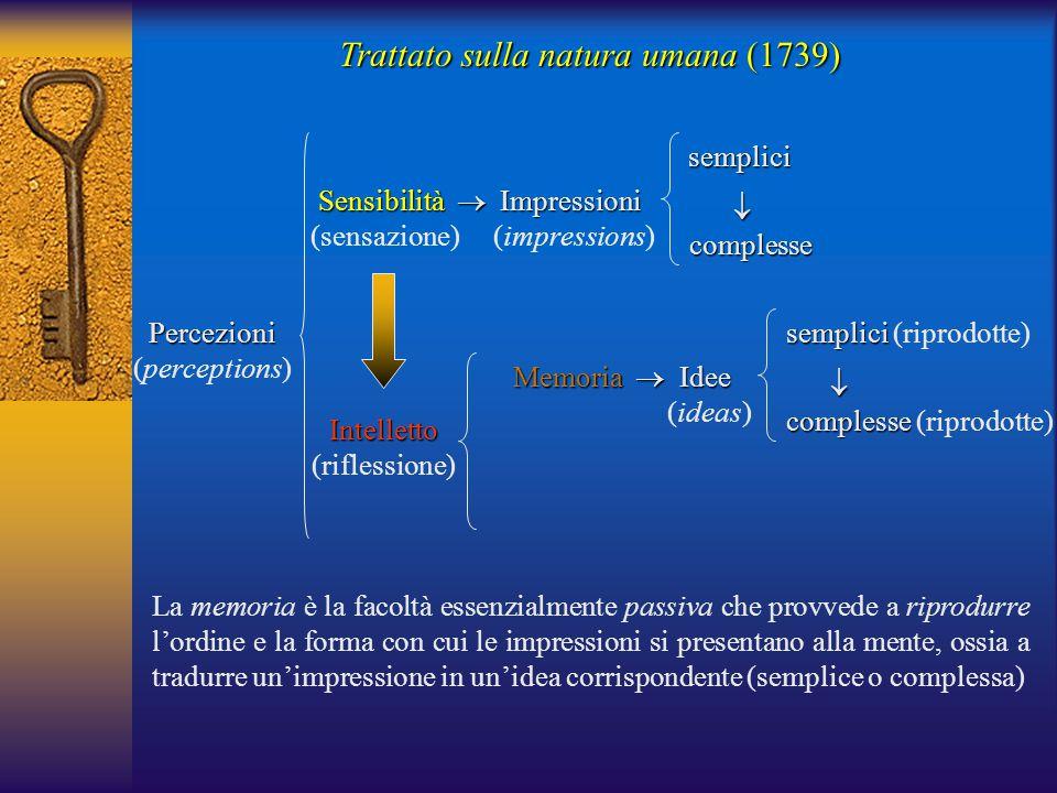 Trattato sulla natura umana (1739) Percezioni (perceptions) Sensibilità  Impressioni Sensibilità  Impressioni (sensazione) (impressions) Intelletto Intelletto (riflessione) semplici complesse  Memoria  Idee (ideas) semplici semplici (riprodotte) complesse complesse (riprodotte)  La memoria è la facoltà essenzialmente passiva che provvede a riprodurre l'ordine e la forma con cui le impressioni si presentano alla mente, ossia a tradurre un'impressione in un'idea corrispondente (semplice o complessa)