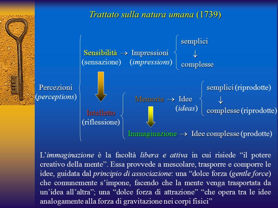 Trattato sulla natura umana (1739) Percezioni (perceptions) Sensibilità  Impressioni Sensibilità  Impressioni (sensazione) (impressions) Intelletto Intelletto (riflessione) semplici complesse  Memoria  Idee (ideas) Immaginazione  Idee complesse Immaginazione  Idee complesse (prodotte) semplici semplici (riprodotte) complesse complesse (riprodotte)  L'immaginazione è la facoltà libera e attiva in cui risiede il potere creativo della mente .