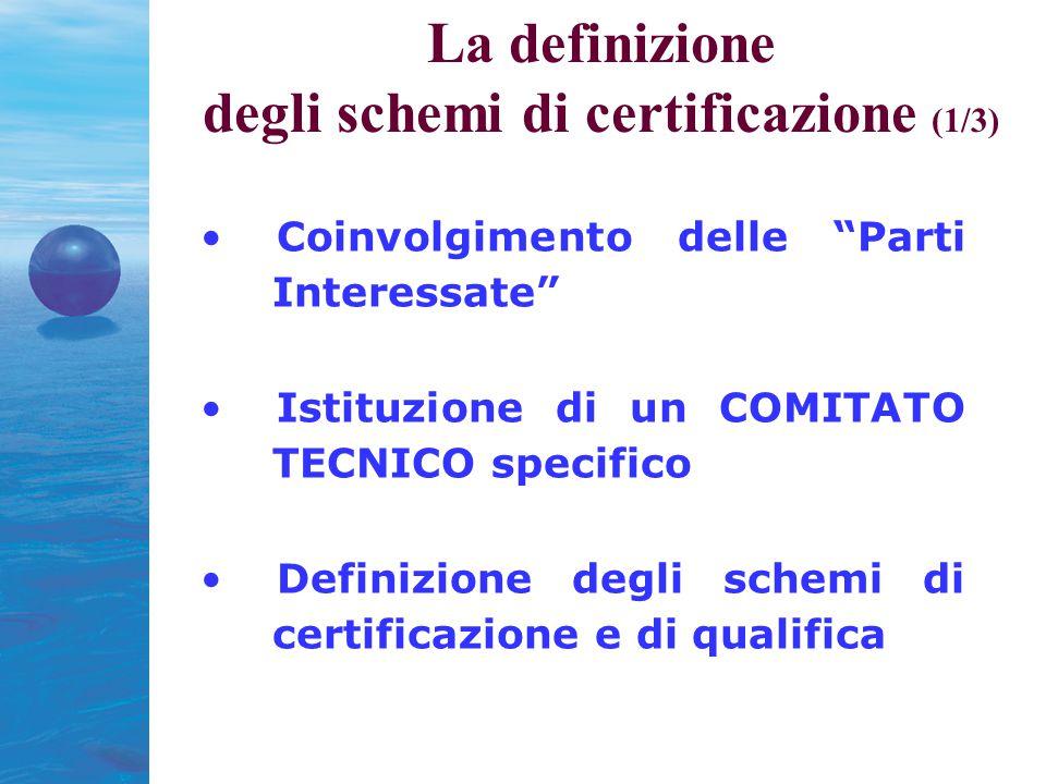La definizione degli schemi di certificazione (1/3) Coinvolgimento delle Parti Interessate Istituzione di un COMITATO TECNICO specifico Definizione degli schemi di certificazione e di qualifica