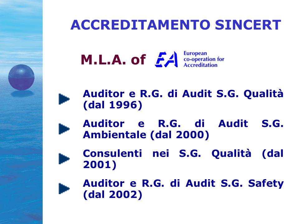 ACCREDITAMENTO SINCERT Auditor e R.G. di Audit S.G.