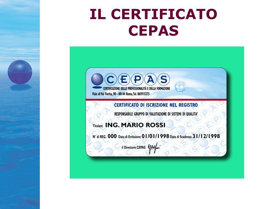 LA CERTIFICAZIONE DI TERZA PARTE DELLE PROFESSIONALITA' (Certificazione della qualità delle professioni)