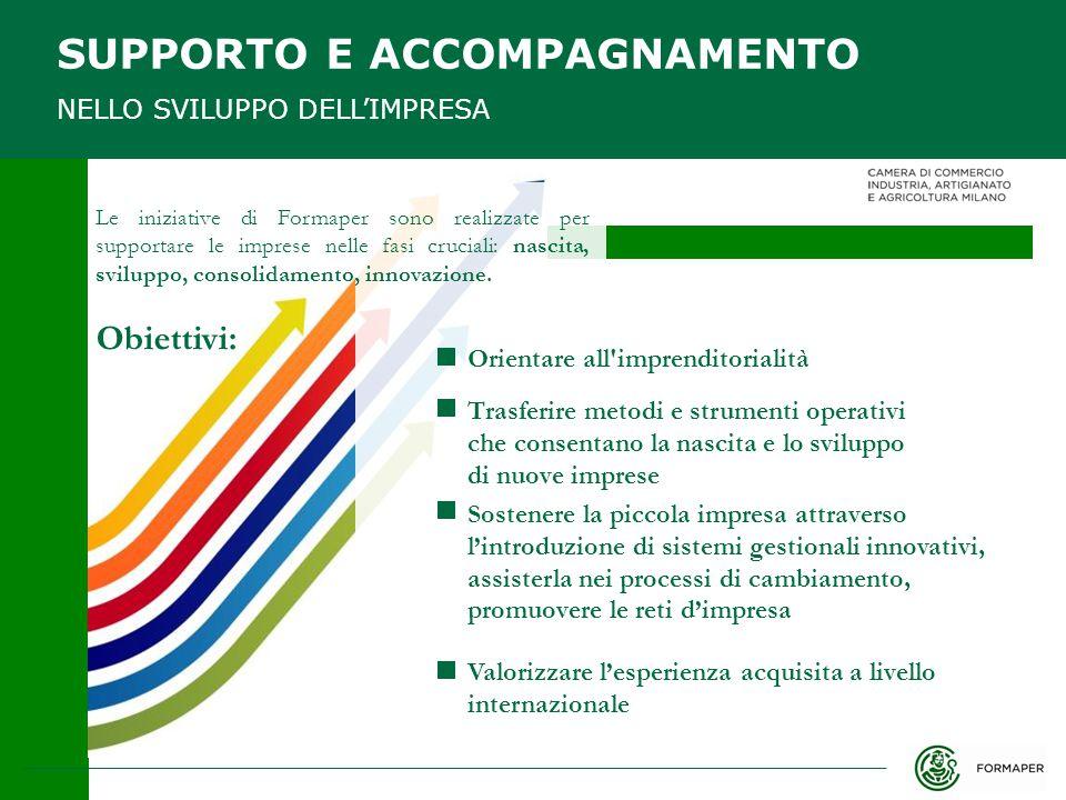 NELLO SVILUPPO DELL'IMPRESA SUPPORTO E ACCOMPAGNAMENTO Le iniziative di Formaper sono realizzate per supportare le imprese nelle fasi cruciali: nascita, sviluppo, consolidamento, innovazione.