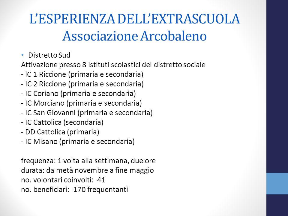 L'ESPERIENZA DELL'EXTRASCUOLA Associazione Arcobaleno Distretto Sud Attivazione presso 8 istituti scolastici del distretto sociale - lC 1 Riccione (primaria e secondaria) - IC 2 Riccione (primaria e secondaria) - IC Coriano (primaria e secondaria) - IC Morciano (primaria e secondaria) - IC San Giovanni (primaria e secondaria) - IC Cattolica (secondaria) - DD Cattolica (primaria) - IC Misano (primaria e secondaria) frequenza: 1 volta alla settimana, due ore durata: da metà novembre a fine maggio no.