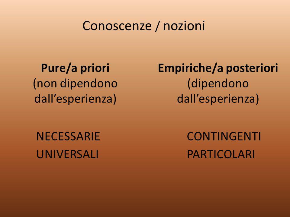 Pure/a priori (non dipendono dall'esperienza) Empiriche/a posteriori (dipendono dall'esperienza) NECESSARIE UNIVERSALI CONTINGENTI PARTICOLARI Conosce