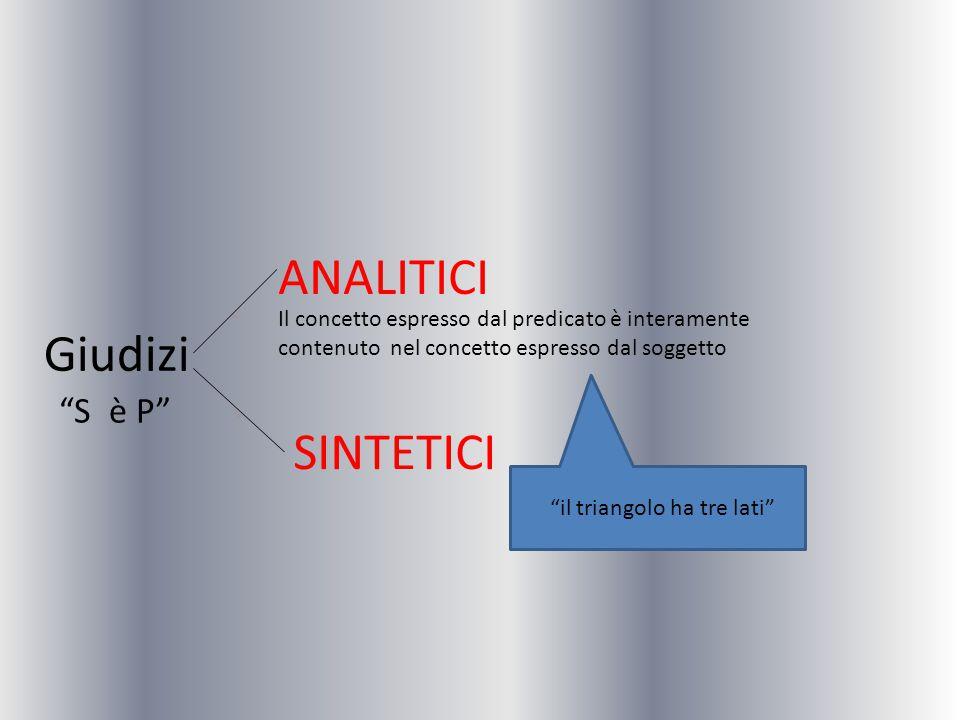 """Giudizi """"S è P"""" ANALITICI SINTETICI Il concetto espresso dal predicato è interamente contenuto nel concetto espresso dal soggetto """"il triangolo ha tre"""