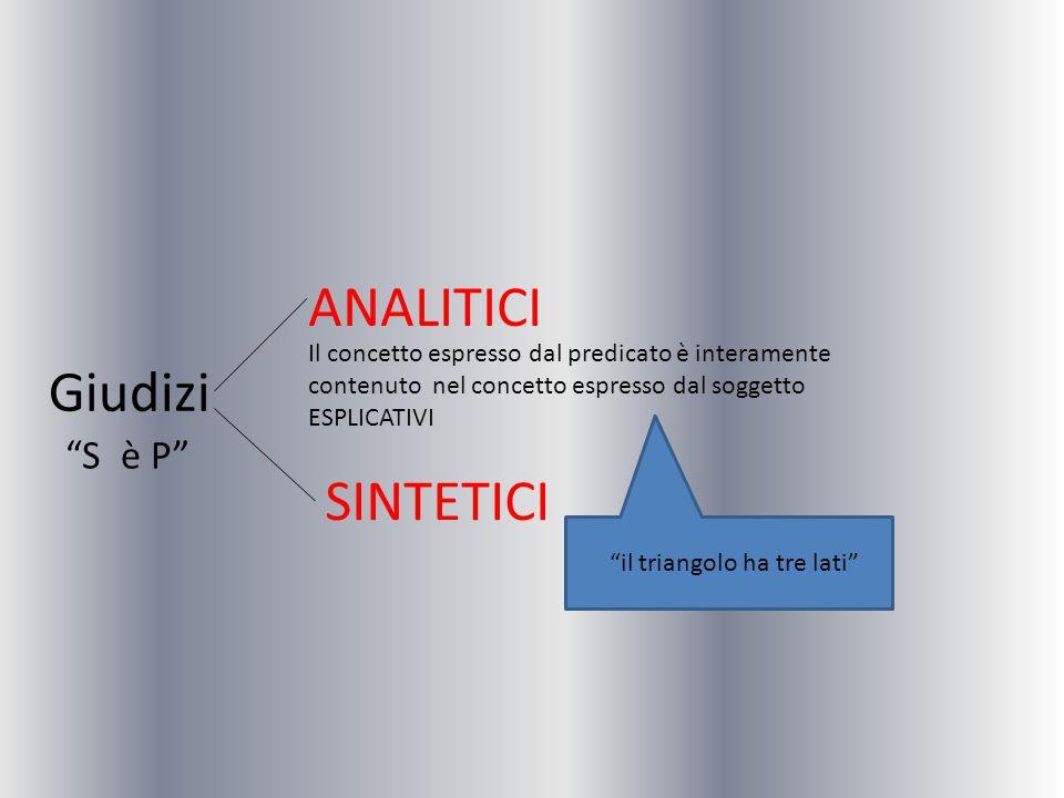 """Giudizi """"S è P"""" ANALITICI SINTETICI Il concetto espresso dal predicato è interamente contenuto nel concetto espresso dal soggetto ESPLICATIVI """"il tria"""