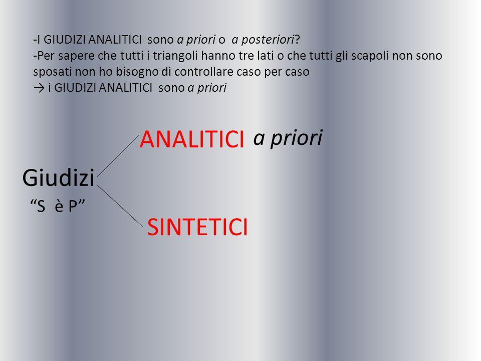 """Giudizi """"S è P"""" ANALITICI SINTETICI -I GIUDIZI ANALITICI sono a priori o a posteriori? -Per sapere che tutti i triangoli hanno tre lati o che tutti gl"""
