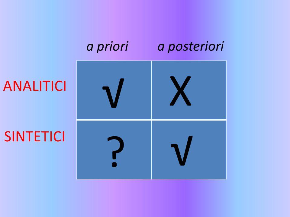 ANALITICI SINTETICI a prioria posteriori √ √ X ?