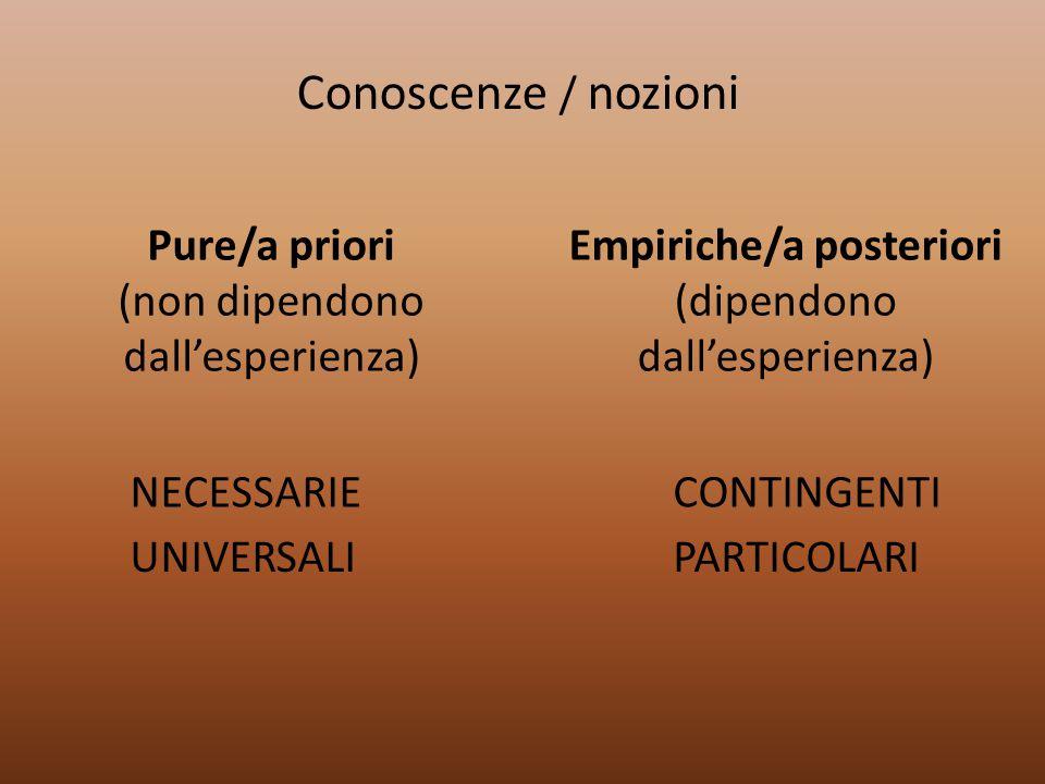 Conoscenze / nozioni Pure/a priori (non dipendono dall'esperienza) Empiriche/a posteriori (dipendono dall'esperienza) NECESSARIE UNIVERSALI CONTINGENT