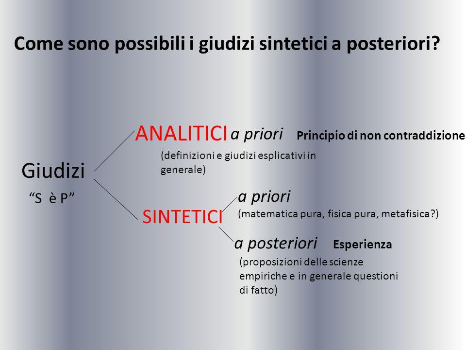 """Giudizi """"S è P"""" ANALITICI SINTETICI a priori a posteriori a priori (definizioni e giudizi esplicativi in generale) (proposizioni delle scienze empiric"""