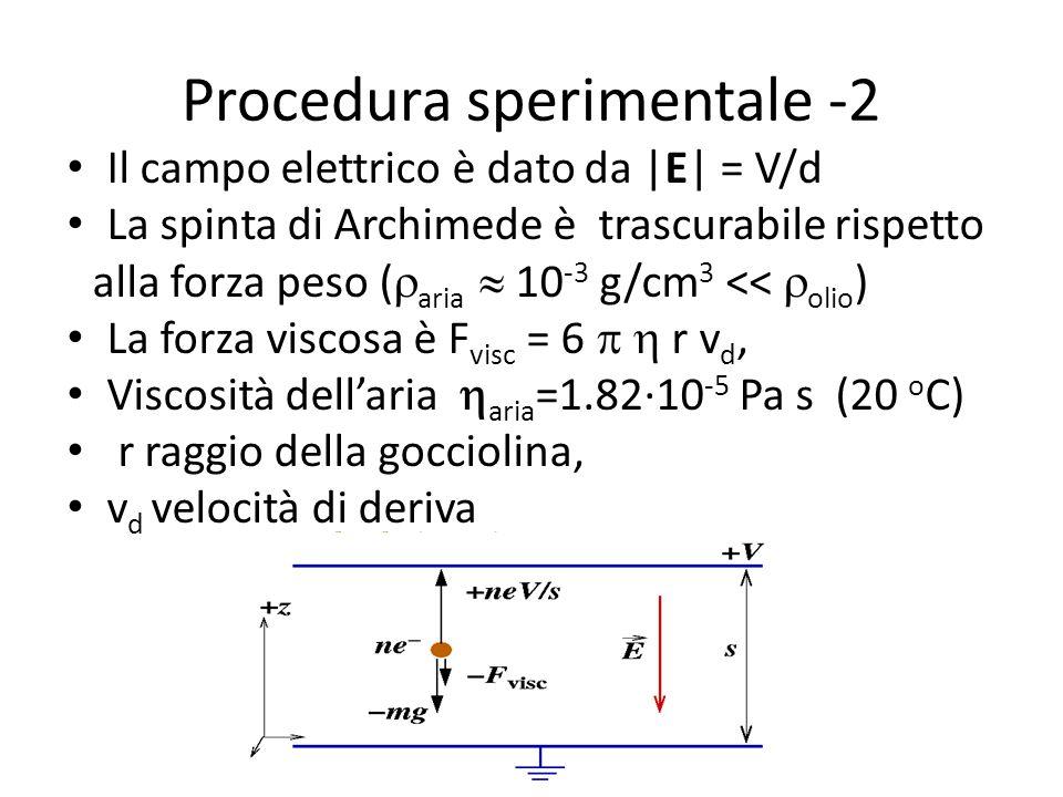 Procedura sperimentale -2 Il campo elettrico è dato da |E| = V/d La spinta di Archimede è trascurabile rispetto alla forza peso (  aria  10 -3 g/cm 3 <<  olio ) La forza viscosa è F visc = 6   r v d, Viscosità dell'aria  aria =1.82·10 -5 Pa s (20 o C) r raggio della gocciolina, v d velocità di deriva