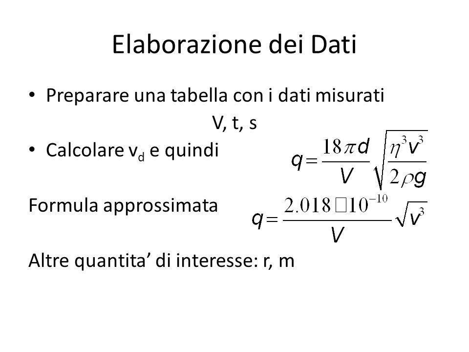 Elaborazione dei Dati Preparare una tabella con i dati misurati V, t, s Calcolare v d e quindi Formula approssimata Altre quantita' di interesse: r, m