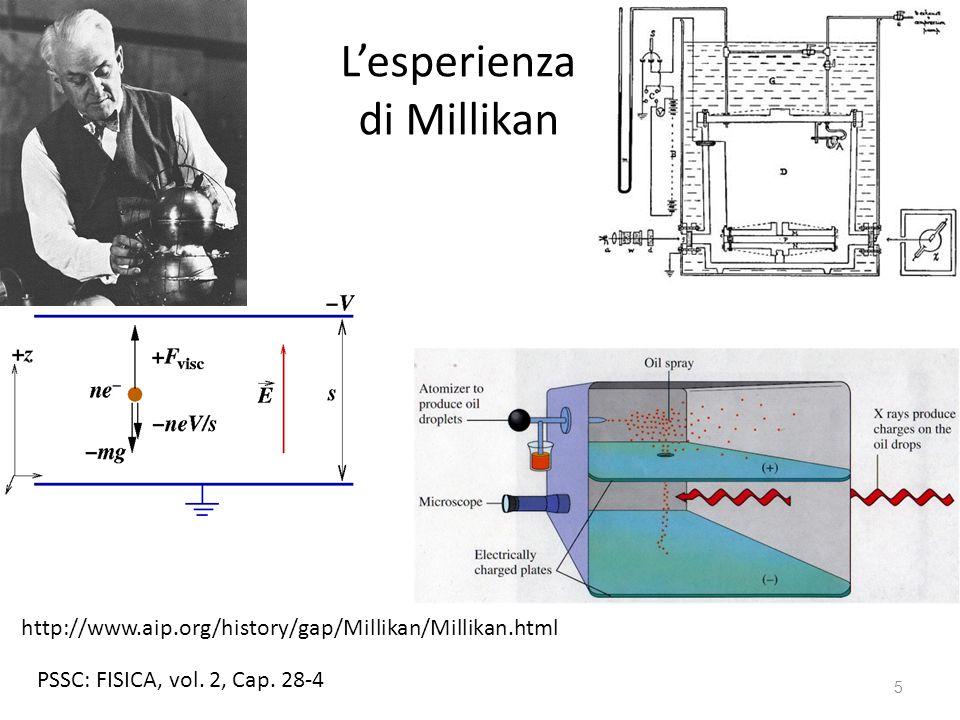 L'esperienza di Millikan 5 http://www.aip.org/history/gap/Millikan/Millikan.html PSSC: FISICA, vol.
