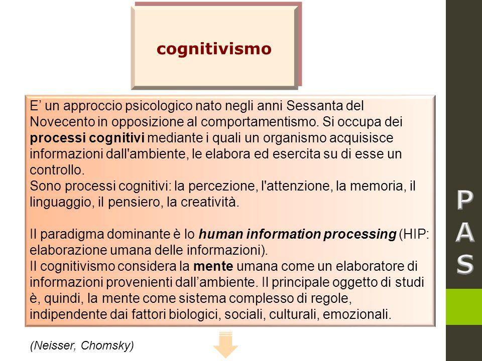 cognitivismo E' un approccio psicologico nato negli anni Sessanta del Novecento in opposizione al comportamentismo. Si occupa dei processi cognitivi m
