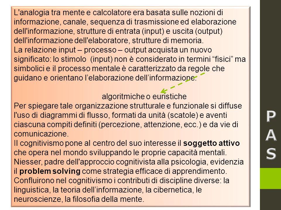 L'analogia tra mente e calcolatore era basata sulle nozioni di informazione, canale, sequenza di trasmissione ed elaborazione dell'informazione, strut