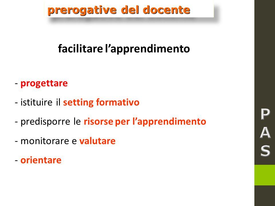 - progettare - istituire il setting formativo - predisporre le risorse per l'apprendimento - monitorare e valutare - orientare prerogative del docente