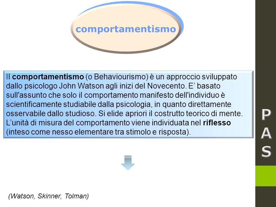comportamentismo Il comportamentismo (o Behaviourismo) è un approccio sviluppato dallo psicologo John Watson agli inizi del Novecento. E' basato sull'