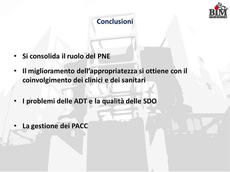 Conclusioni Si consolida il ruolo del PNE Il miglioramento dell'appropriatezza si ottiene con il coinvolgimento dei clinici e dei sanitari I problemi