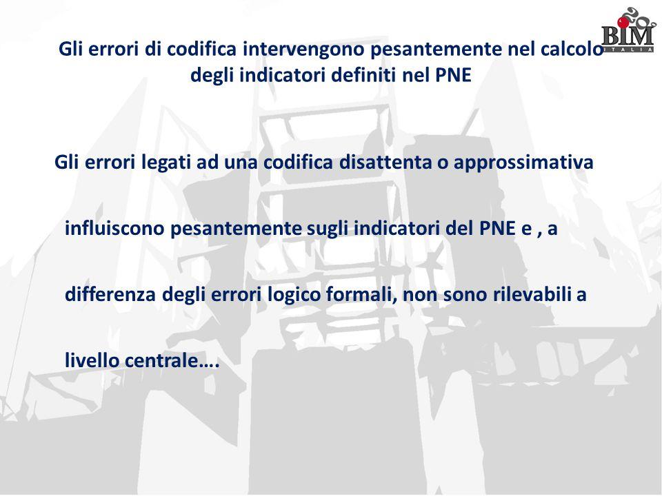 Gli errori di codifica intervengono pesantemente nel calcolo degli indicatori definiti nel PNE Gli errori legati ad una codifica disattenta o approssi