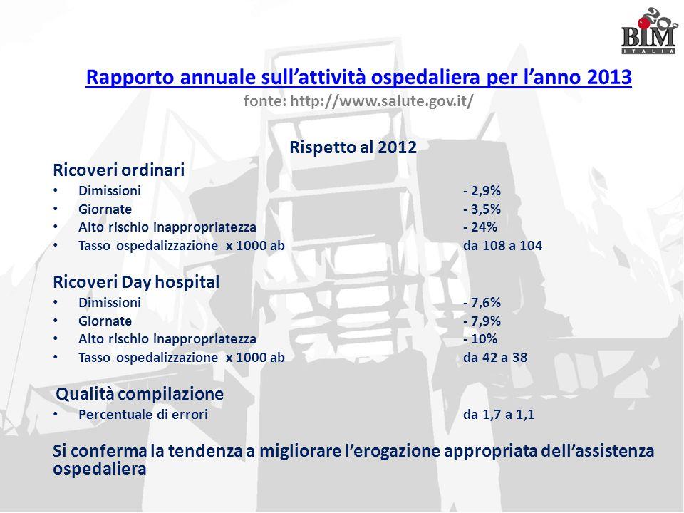 Rapporto annuale sull'attività ospedaliera per l'anno 2013 Rapporto annuale sull'attività ospedaliera per l'anno 2013 fonte: http://www.salute.gov.it/