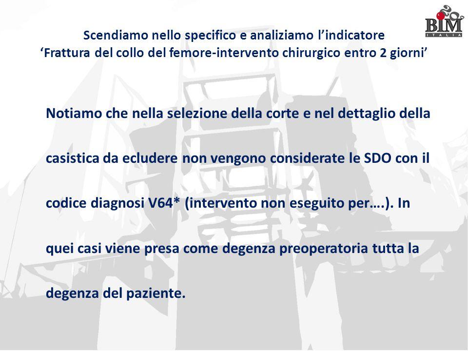 Notiamo che nella selezione della corte e nel dettaglio della casistica da ecludere non vengono considerate le SDO con il codice diagnosi V64* (interv