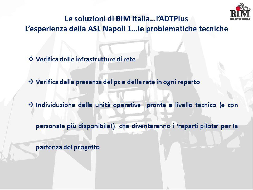 Le soluzioni di BIM Italia…l'ADTPlus L'esperienza della ASL Napoli 1…le problematiche tecniche  Verifica delle infrastrutture di rete  Verifica dell