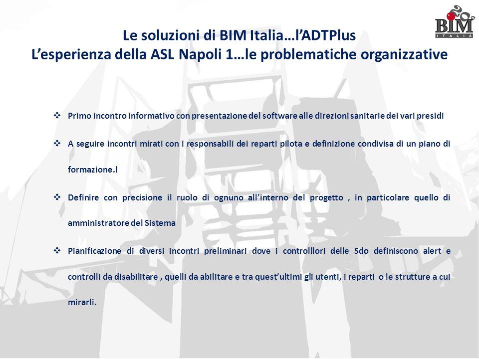 Le soluzioni di BIM Italia…l'ADTPlus L'esperienza della ASL Napoli 1…le problematiche organizzative  Primo incontro informativo con presentazione del