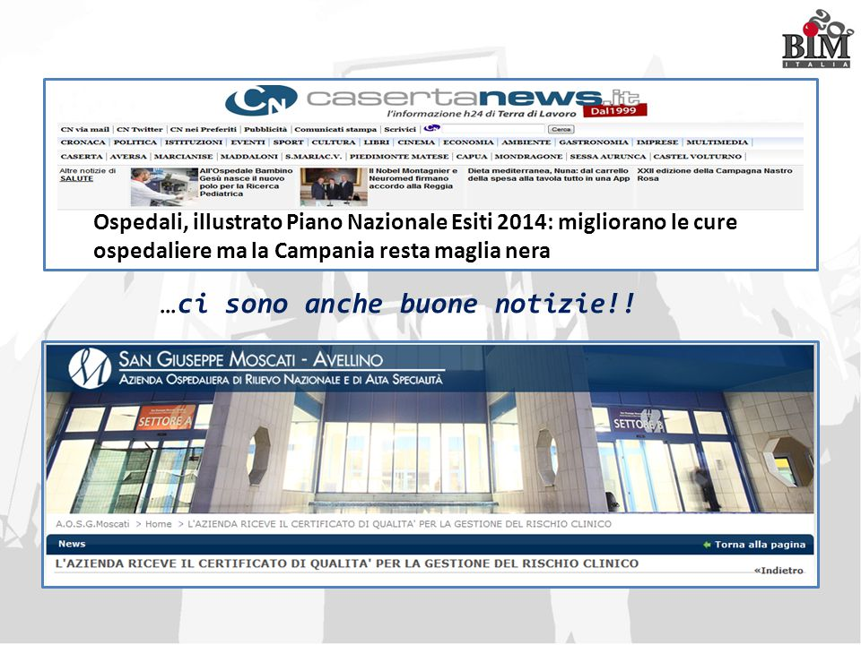 Le soluzioni di BIM Italia…l'ADTPlus L'esperienza della ASL Napoli 1 Il Piano dei controlli.