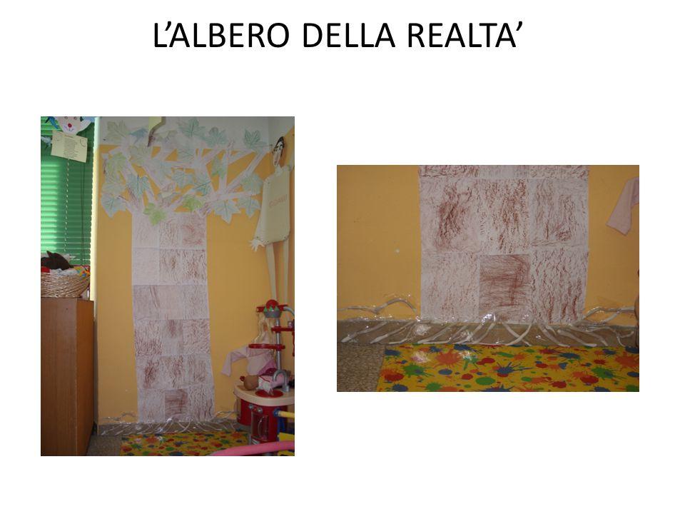 L'ALBERO DELLA REALTA'
