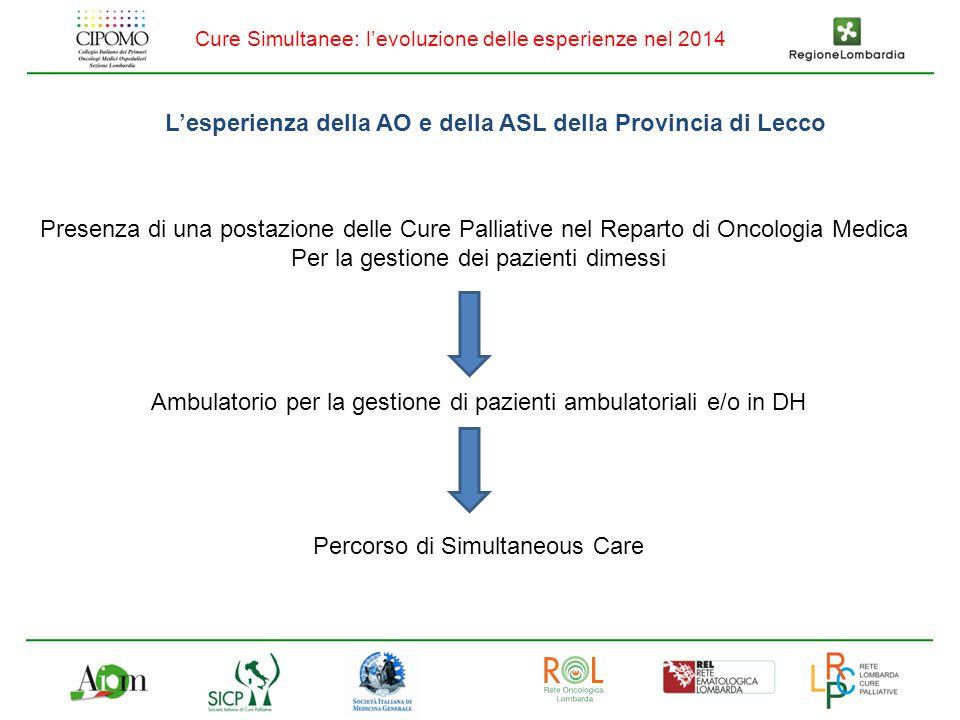 Cure Simultanee: l'evoluzione delle esperienze nel 2014 L'esperienza della AO e della ASL della Provincia di Lecco 2013 Presentazione dei progetti e del percorso condiviso Analisi della tipologia di pazienti afferenti al percorso di Simultaneous Care