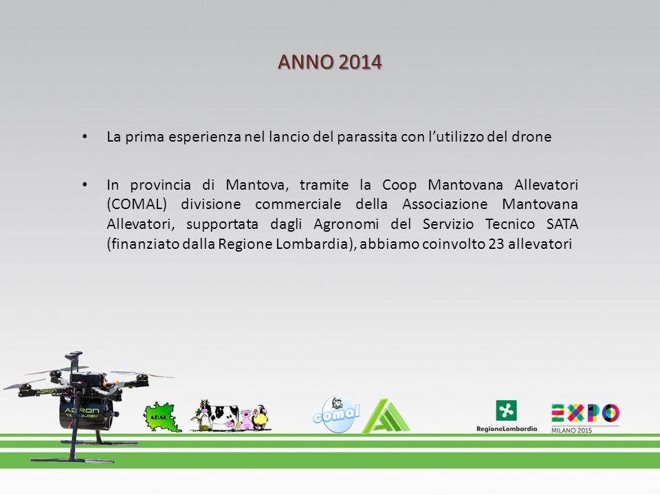 ANNO 2014 La prima esperienza nel lancio del parassita con l'utilizzo del drone In provincia di Mantova, tramite la Coop Mantovana Allevatori (COMAL)