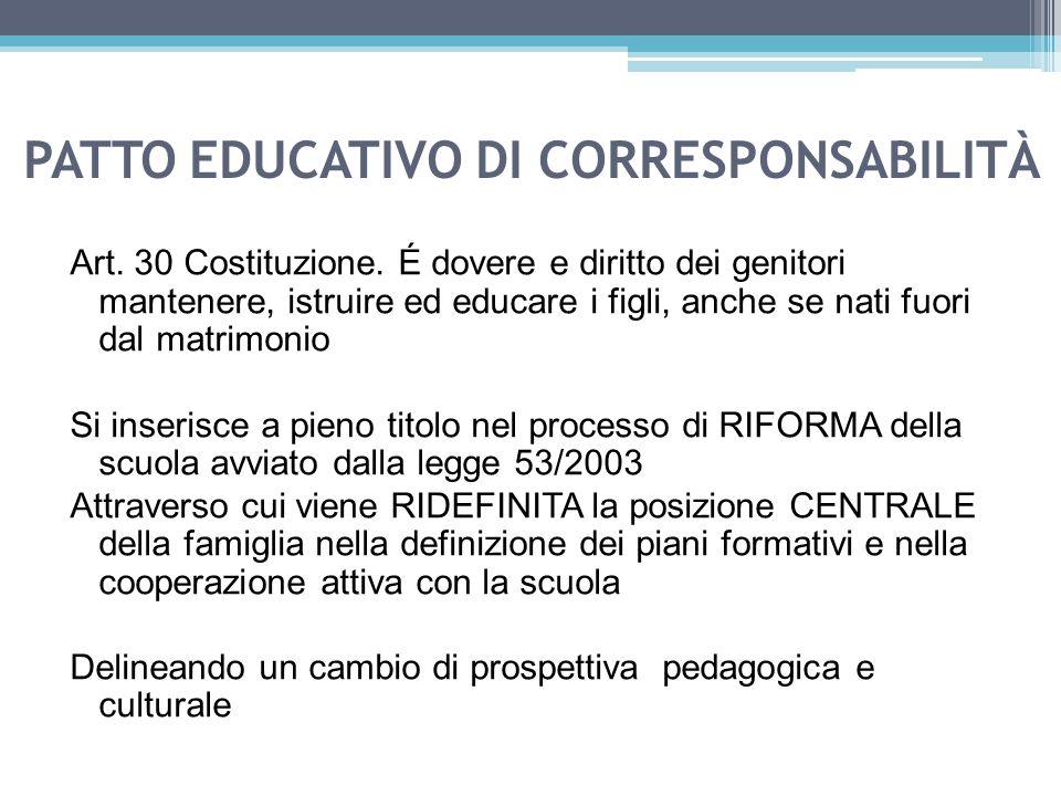 PATTO EDUCATIVO DI CORRESPONSABILITÀ Art. 30 Costituzione. É dovere e diritto dei genitori mantenere, istruire ed educare i figli, anche se nati fuori