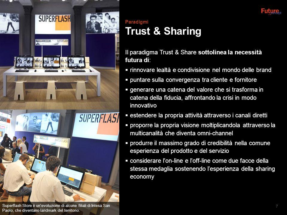 Trust & Sharing Il paradigma Trust & Share sottolinea la necessità futura di:  rinnovare lealtà e condivisione nel mondo delle brand  puntare sulla convergenza tra cliente e fornitore  generare una catena del valore che si trasforma in catena della fiducia, affrontando la crisi in modo innovativo  estendere la propria attività attraverso i canali diretti  proporre la propria visione moltiplicandola attraverso la multicanalità che diventa omni-channel  produrre il massimo grado di credibilità nella comune esperienza del prodotto e del servizio  considerare l on-line e l off-line come due facce della stessa medaglia sostenendo l'esperienza della sharing economy 7 Paradigmi Superflash Store è un evoluzione di alcune filiali di Intesa San Paolo, che diventano landmark del territorio.