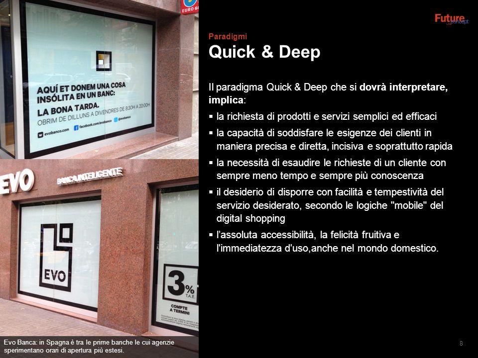 Quick & Deep Il paradigma Quick & Deep che si dovrà interpretare, implica:  la richiesta di prodotti e servizi semplici ed efficaci  la capacità di soddisfare le esigenze dei clienti in maniera precisa e diretta, incisiva e soprattutto rapida  la necessità di esaudire le richieste di un cliente con sempre meno tempo e sempre più conoscenza  il desiderio di disporre con facilità e tempestività del servizio desiderato, secondo le logiche mobile del digital shopping  l'assoluta accessibilità, la felicità fruitiva e l immediatezza d uso,anche nel mondo domestico.