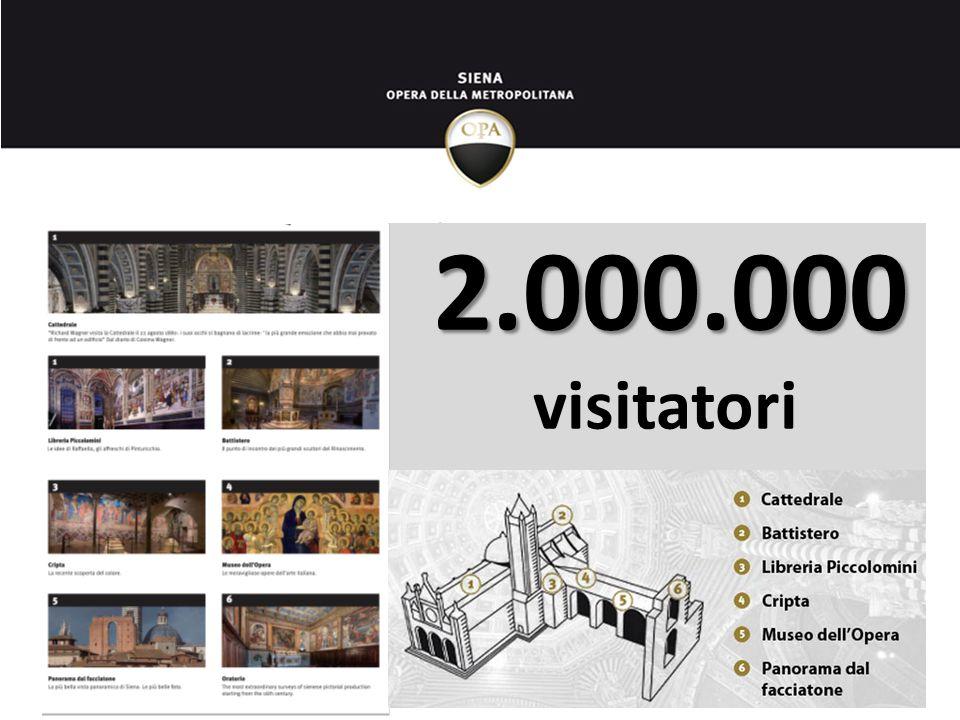 2.000.000 2.000.000 visitatori