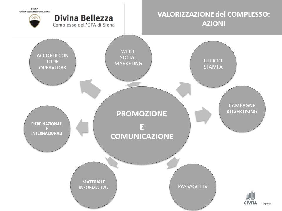 VALORIZZAZIONE del COMPLESSO: AZIONI TOSCANA Siena PROMOZIONE E COMUNICAZIONE WEB E SOCIAL MARKETING UFFICIO STAMPA CAMPAGNE ADVERTISING PASSAGGI TV M