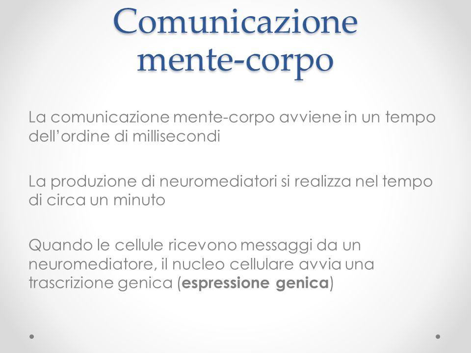 Comunicazione mente-corpo La comunicazione mente-corpo avviene in un tempo dell'ordine di millisecondi La produzione di neuromediatori si realizza nel